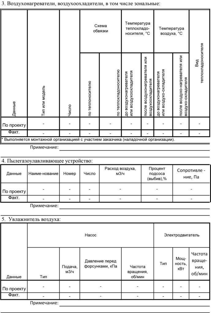 паспорт вентиляционной системы.пример-2
